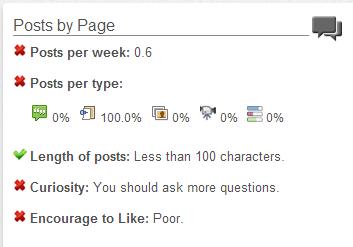 Analiza páginas de Facebook