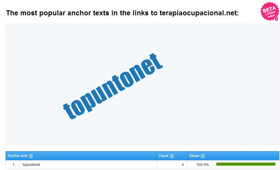 Encuentra tus backlinks y los de tu competencia con Openlinkprofiler
