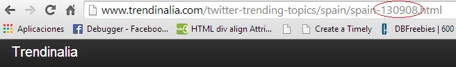 Averigua qué fue Trending Topic para una fecha o lugar concretos