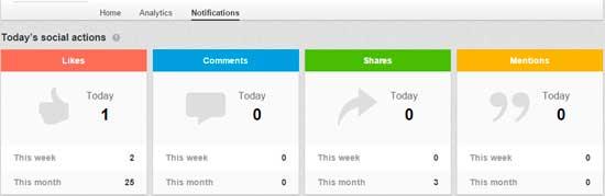 Nueva zona de notificaciones en las páginas de empresa de LinkedIn